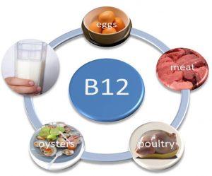b-vitamini-eksikligi